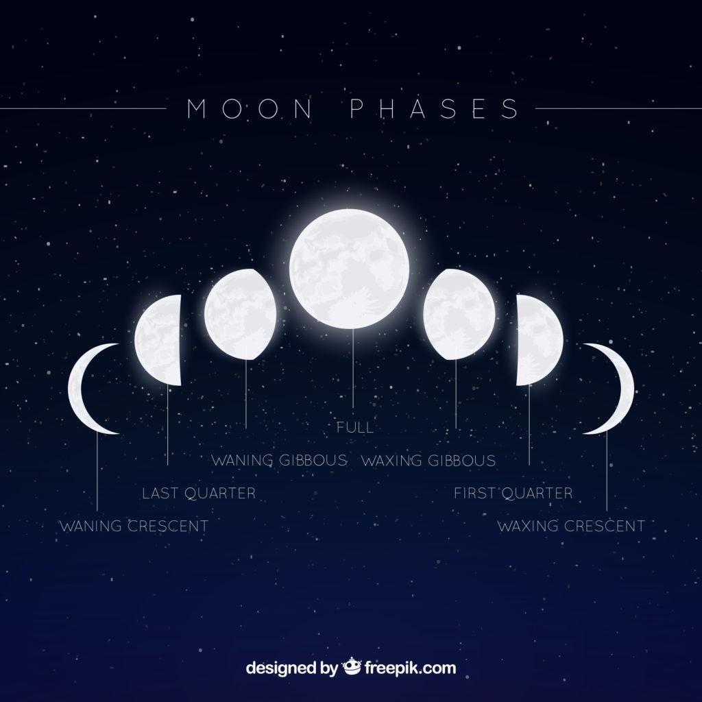 Manifesteren op het ritme van de maan 4